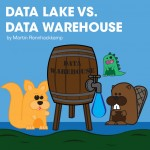 Data lake versus Data warehouse