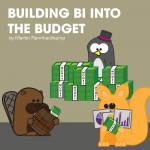 Building capability for BI into the corporate budget